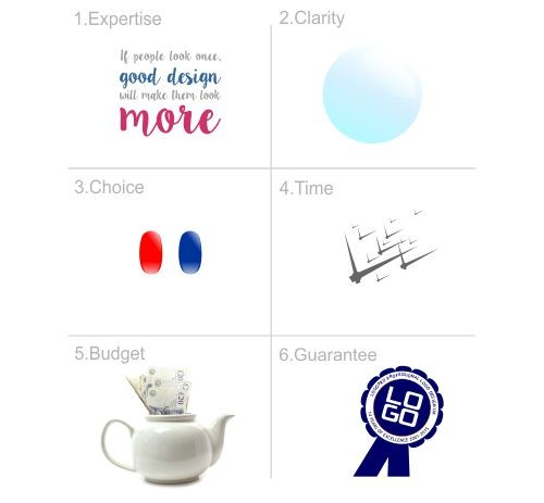 why-choose-a-professional-logo-designer