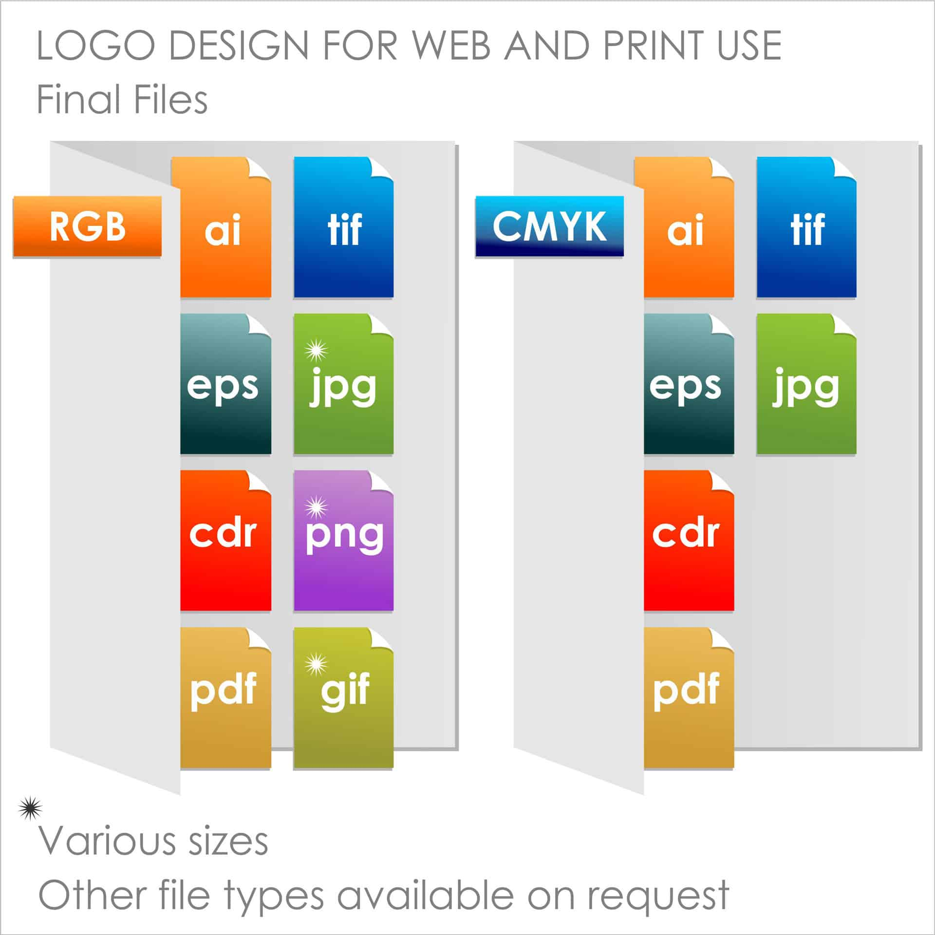 Logo design for web and print use, final files explained